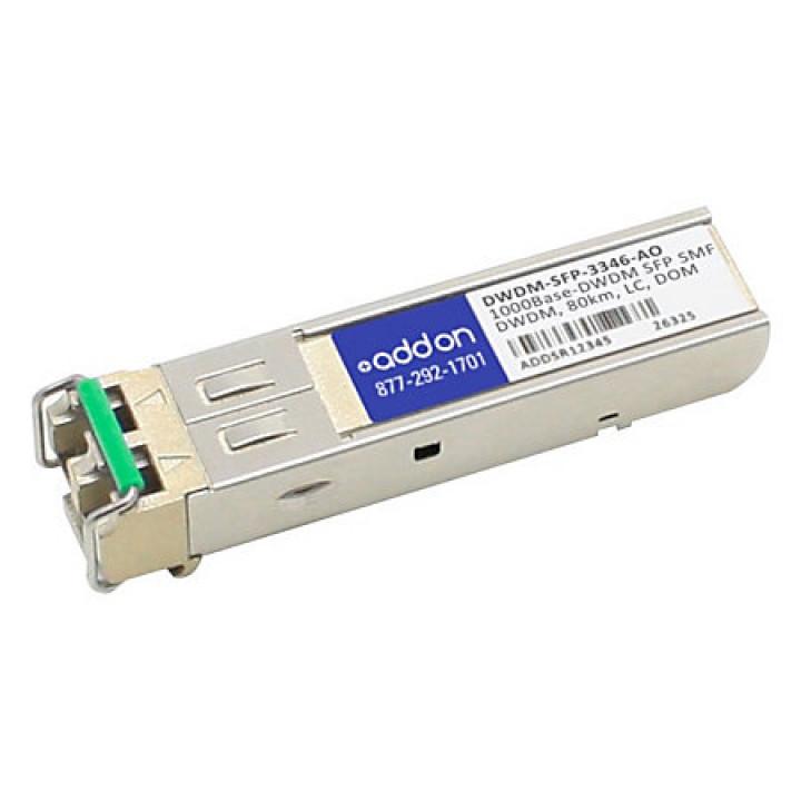 Модуль CISCO DWDM-SFP-3346=